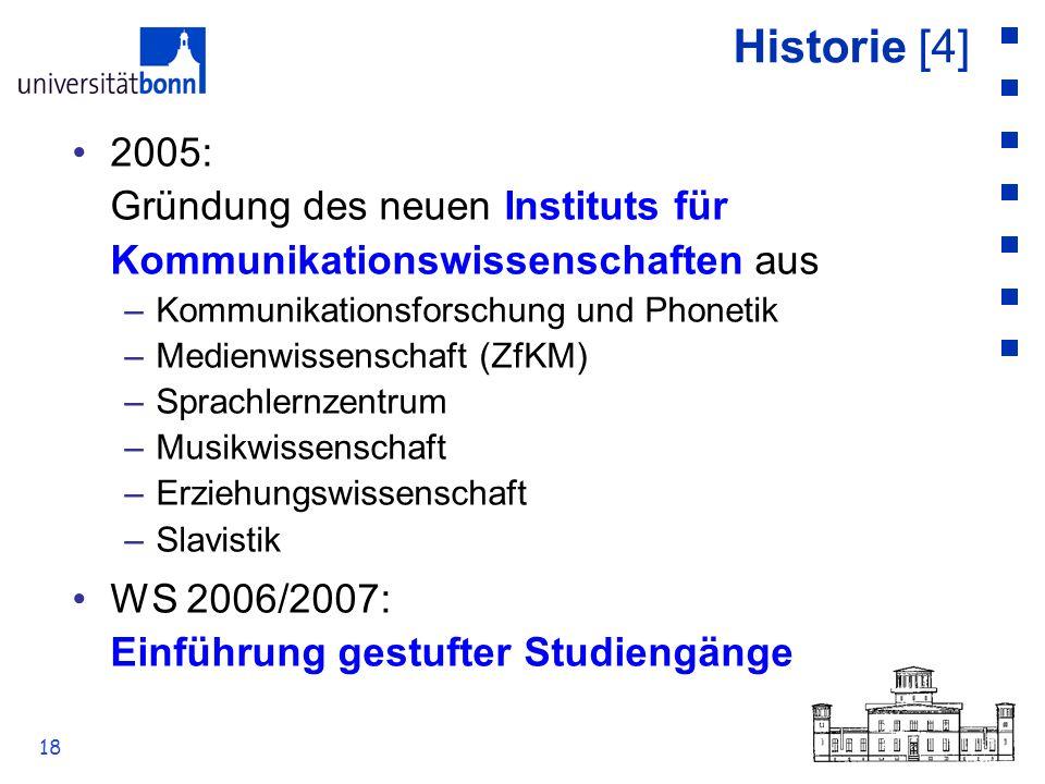 Historie [4] 2005: Gründung des neuen Instituts für Kommunikationswissenschaften aus. Kommunikationsforschung und Phonetik.